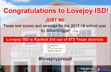 Lovejoy ISD is Ranked 3rd out of 973 Texas districts