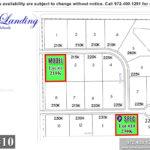 Lot #10 B1 for sale in Carter Landing Community in Celina TX- Homes By J. Anthony-Award Winning DFW Custom Home Builder