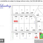 Lot #9 B1 for sale in Carter Landing Community in Celina TX- Homes By J. Anthony-Award Winning DFW Custom Home Builder
